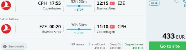 Return flights from Copenhagen to Argentina from €433!