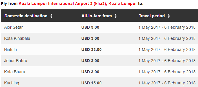 Air Asia BIG sale promotion: flights from USD 3 one-way!