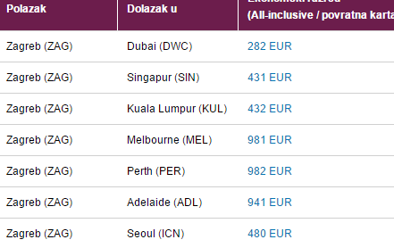 Qatar Airways promo sale from Balcan countries & Spain..