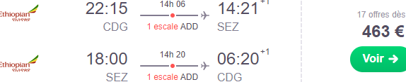 Return flights to Mahé, Seychelles from Paris, Dublin, Madrid, Brussels or Germany from €463!