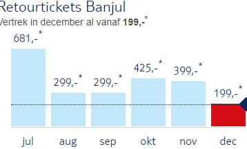 Cheap flights from Amsterdam to Banjul, Gambia from €199!
