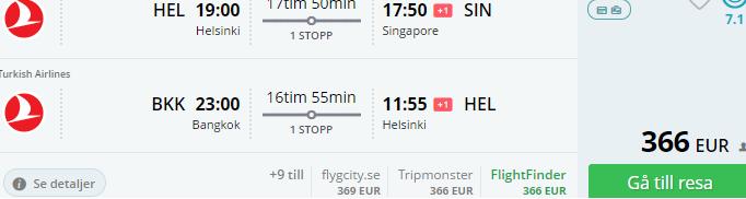 Cheap return & open-jaw flights from Helsinki to South East Asia €366!
